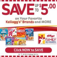 Kelloggs Family Rewards: Free Points (Ongoing List)